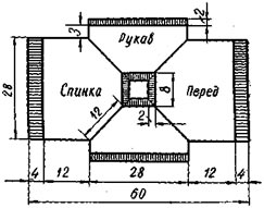 Общий вид выкройки кофточки